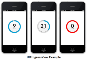 How To Add Custom Progress Bar To Represent The Status of Any Running Task in iOS App