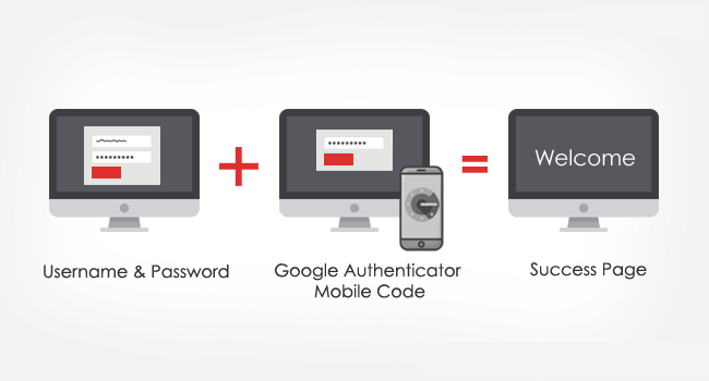 google two factor authentication tutorial