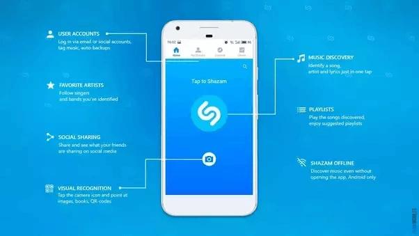 shazam-features