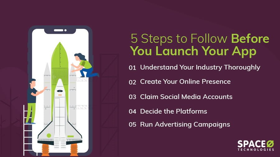 Steps to Follow Before Launching An App