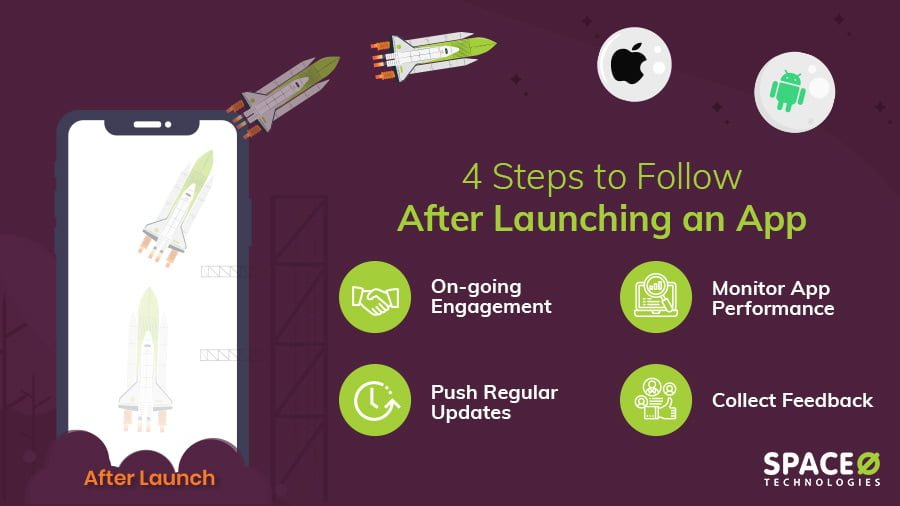 Steps to Follow After Launching an App