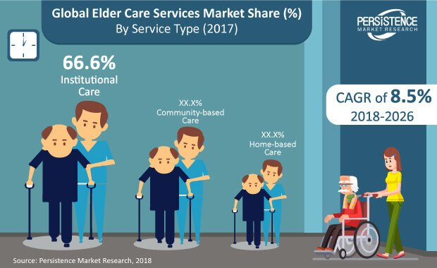 Elderly-care-space-o