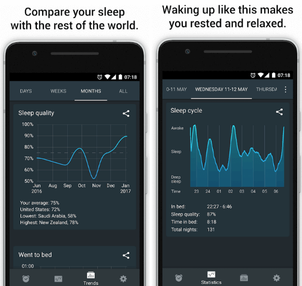Sleep-Cycle-App-Development