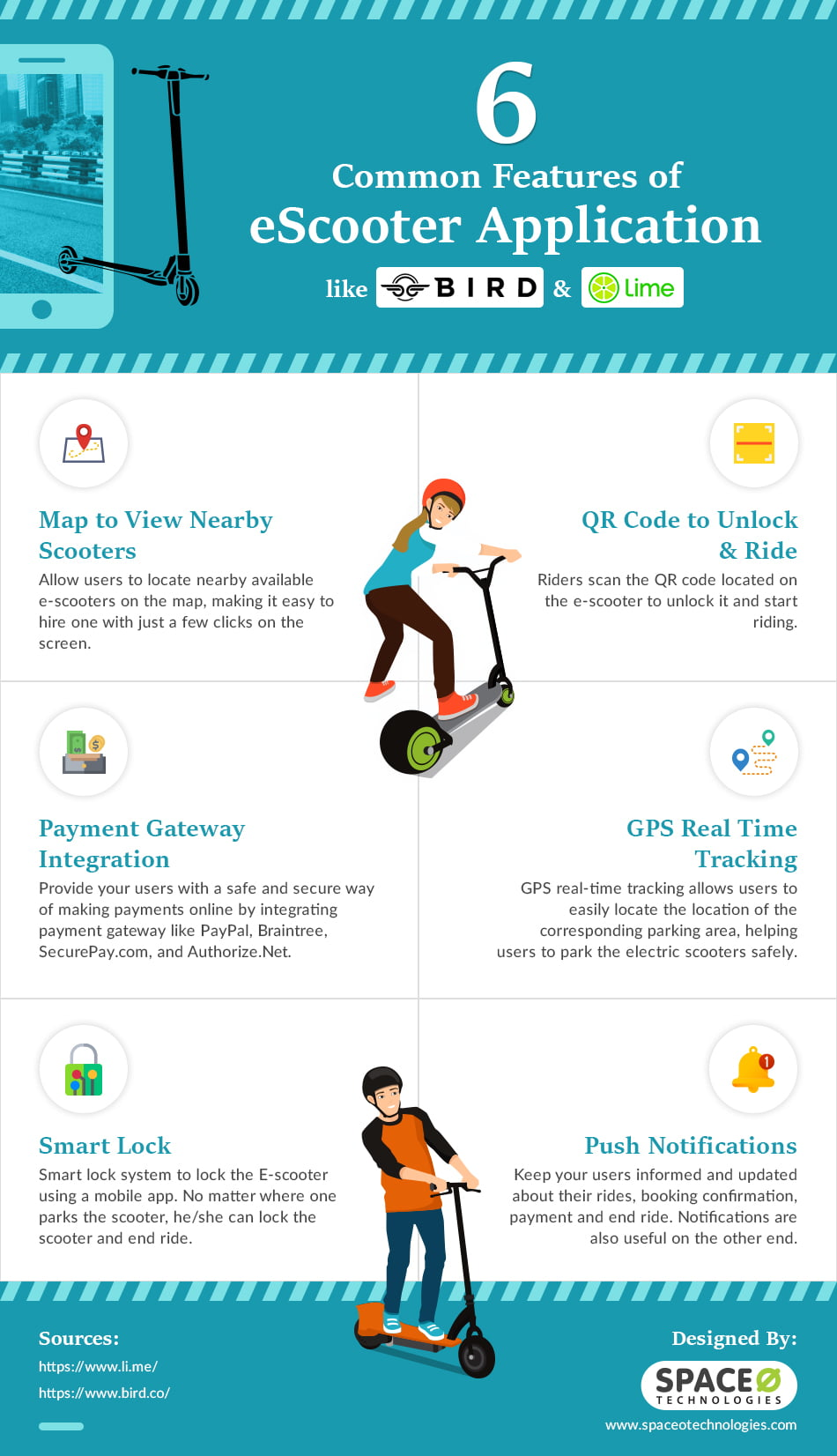 eScooter-app-features-infographic