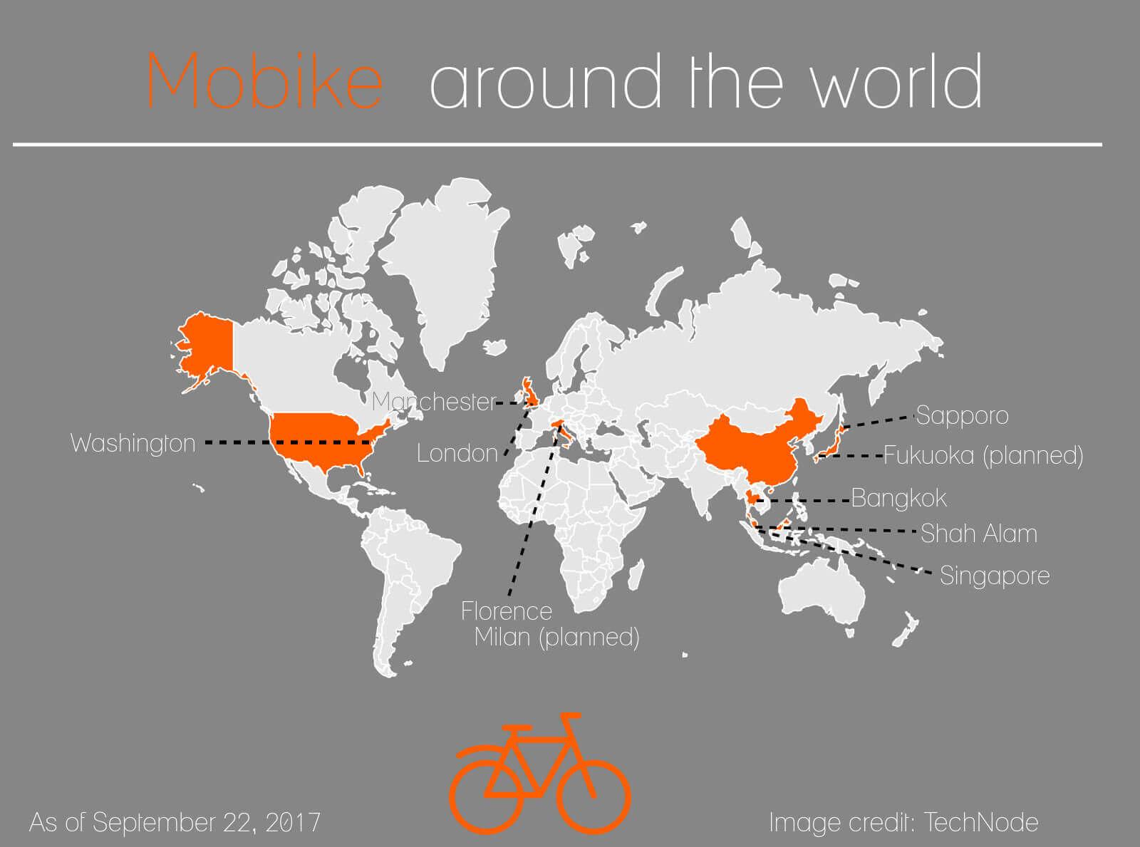 mobike-worldwide