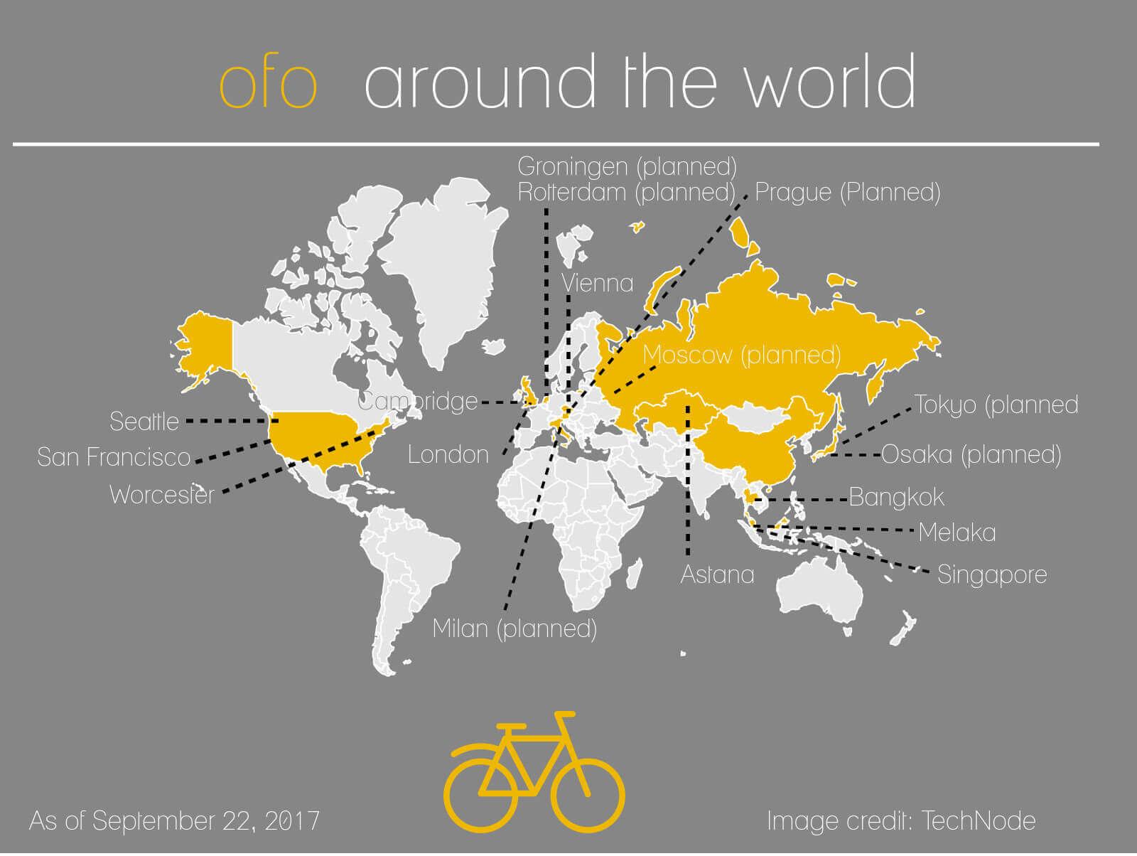 ofo-worldwide