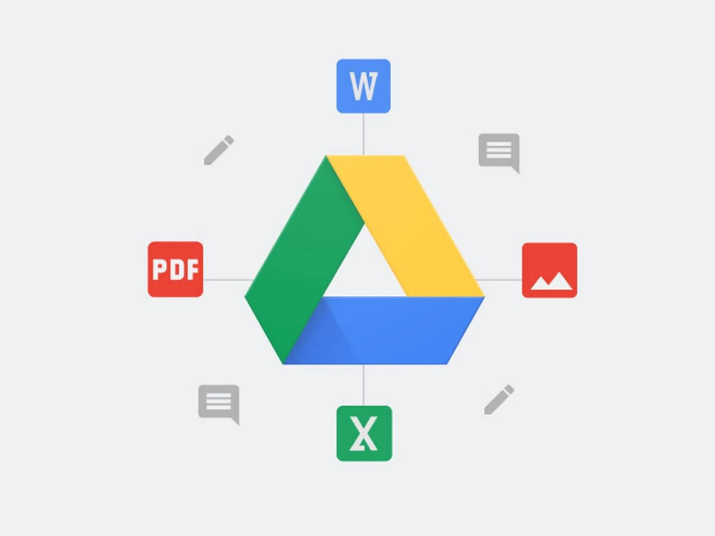 How to Auto-sync google drive for backup