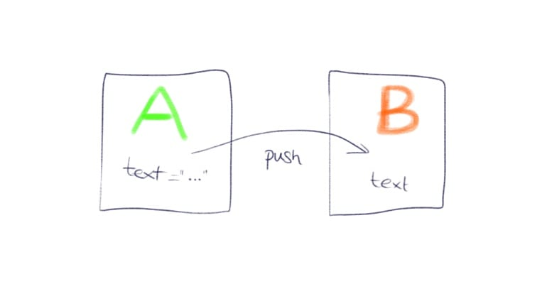 Swift Delegate Protocol example