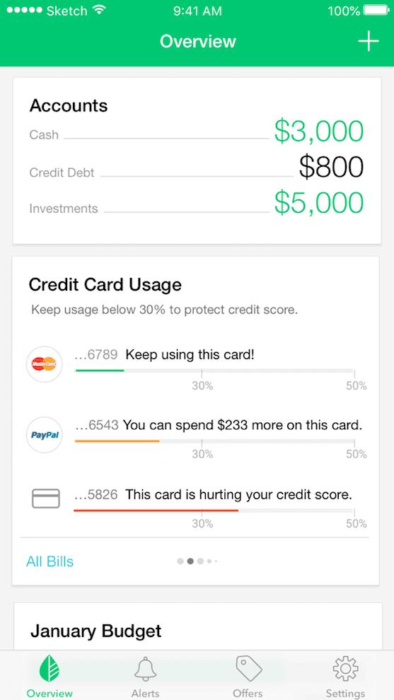 Credit-Utilization-1