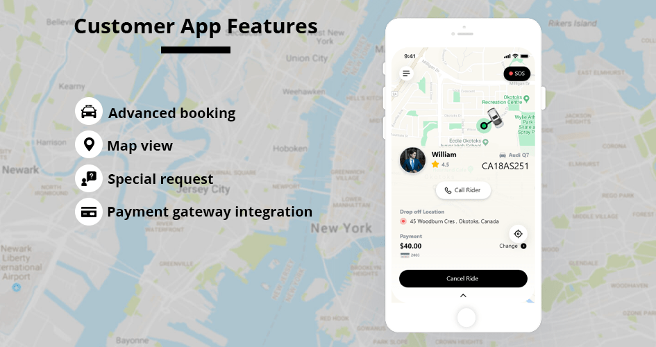 Uber for Riders App Development