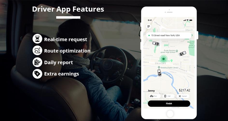 Uber for Drivers App Development