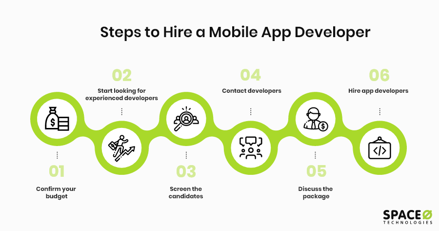 hire-app-developers