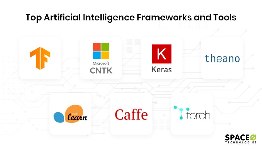 Top AI tools