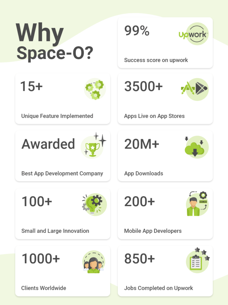 Why-Space-O-Technologies