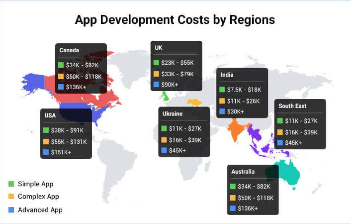 app development cost by regions