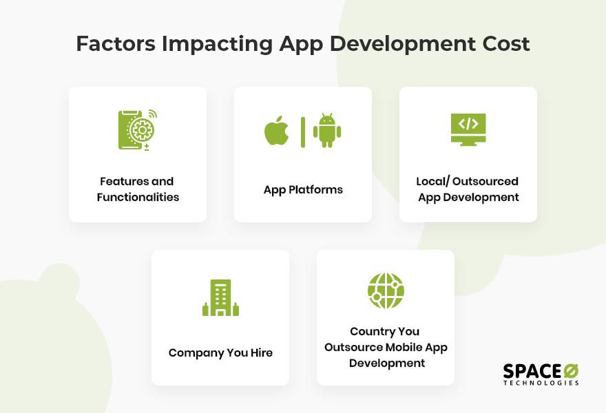 factors-impacting-cost-app-development