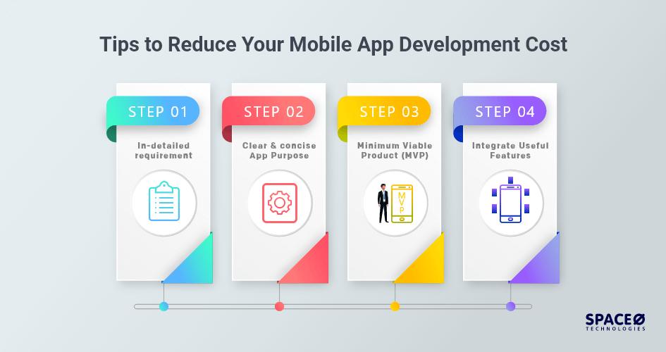 reduce-mobile-app-development-cost