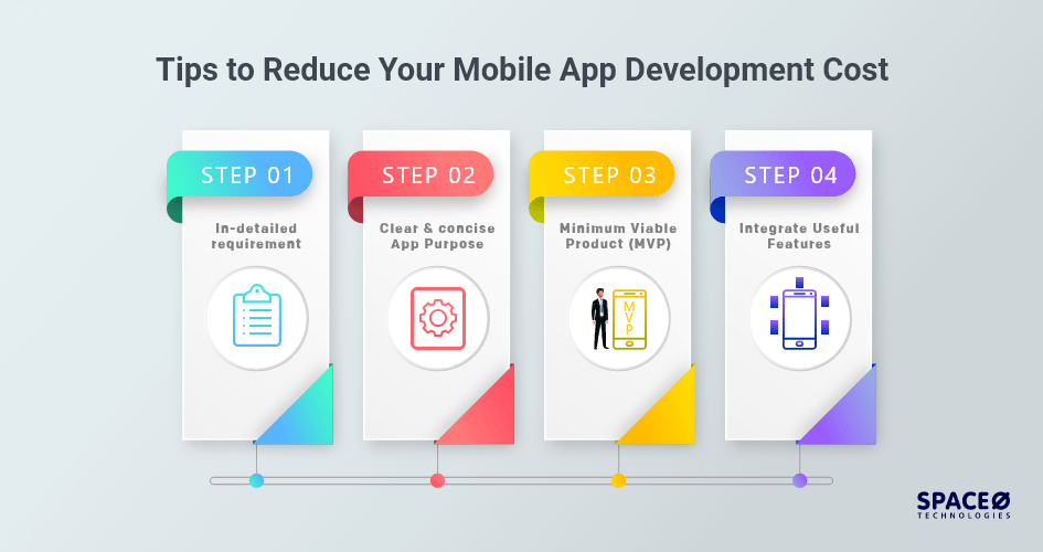 reduce-cost-to-develop-app