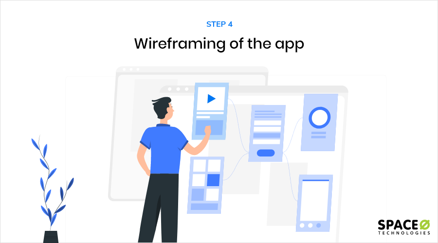 Wireframing of the app