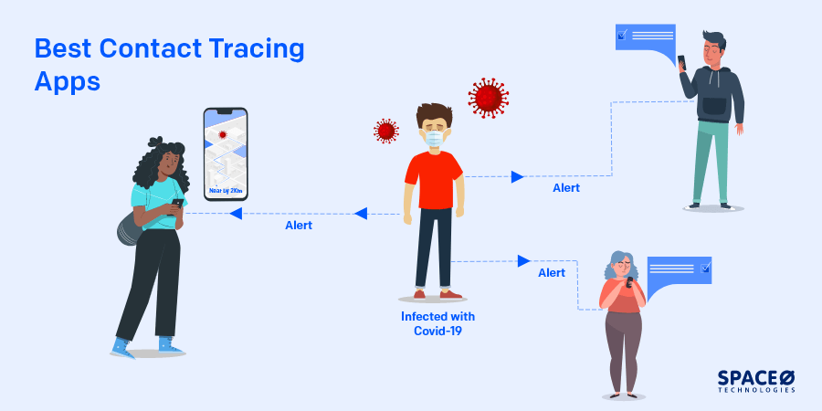 best-contact-tracing-apps