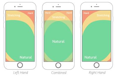mobile-app-design-image98-opt