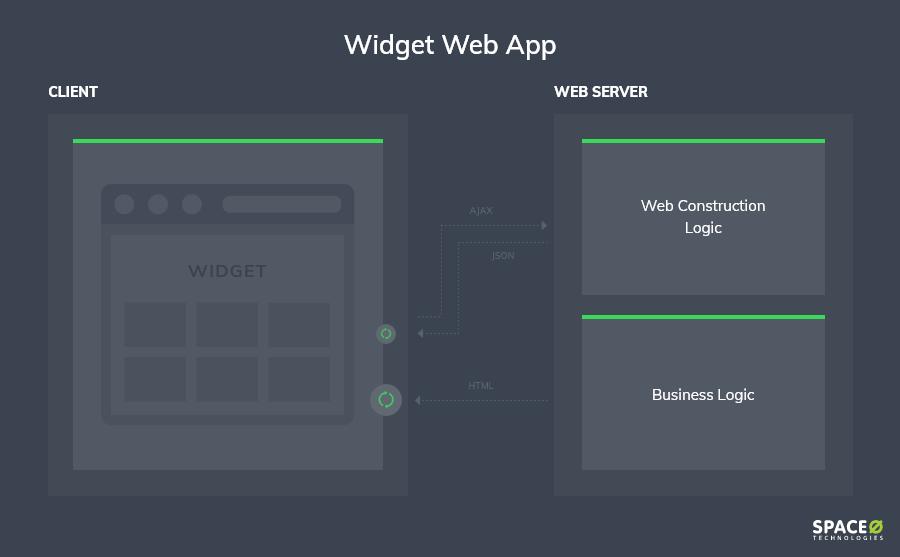 widget-web-app