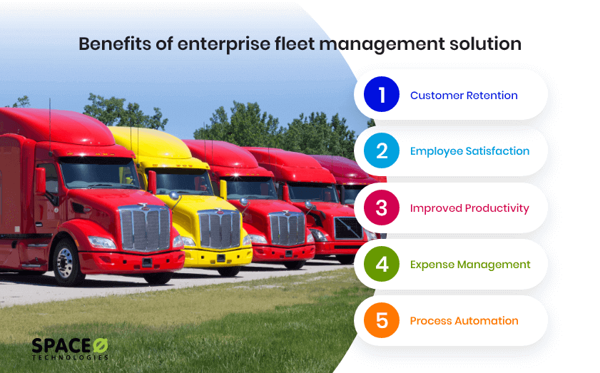 benefits-of-enterprise-fleet-management