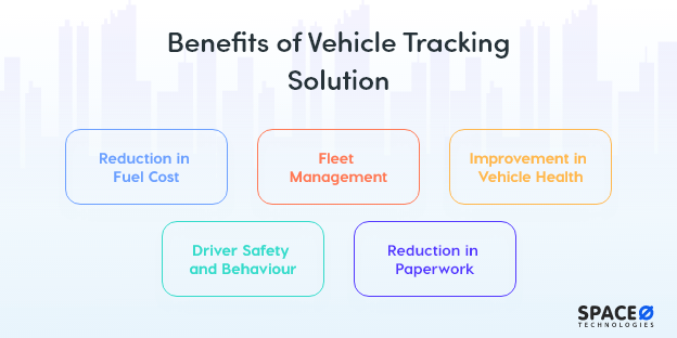 benefits-of-vehicle-tracking-solution