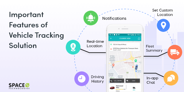 features-vehicle-tracking-solution
