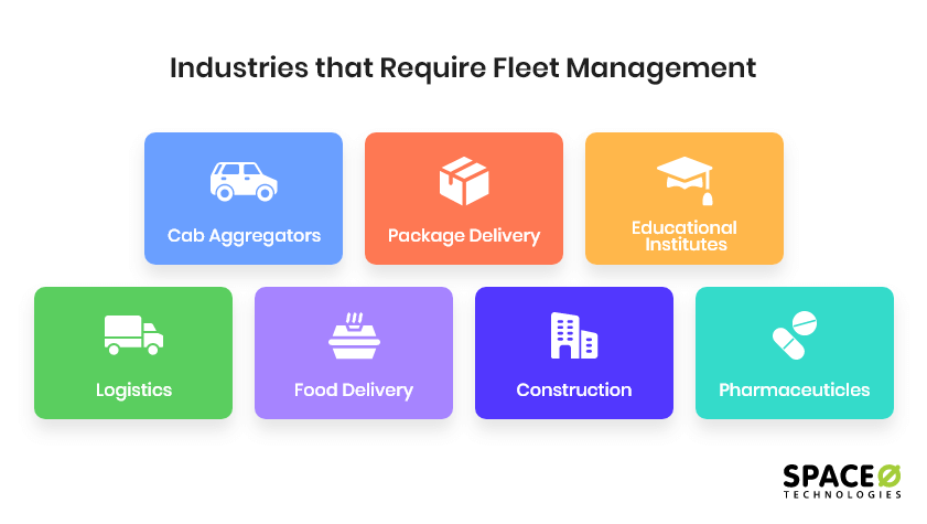 industries-enterprise-fleet-management