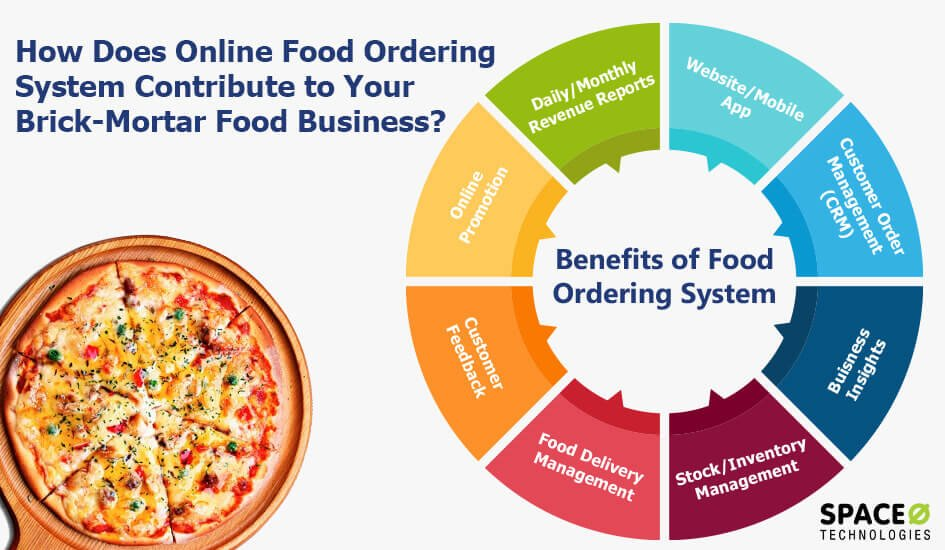 benefits-online-food-ordering-system-1