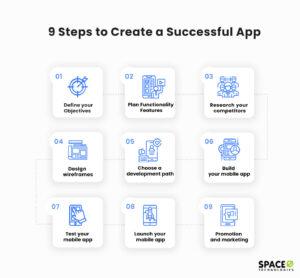 steps to create an app