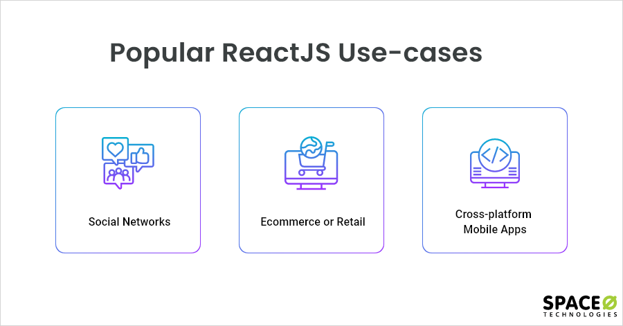 ReactJS Use-cases