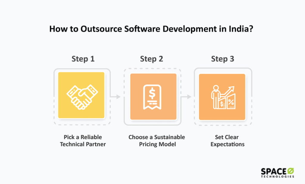 how to outsource software development to india
