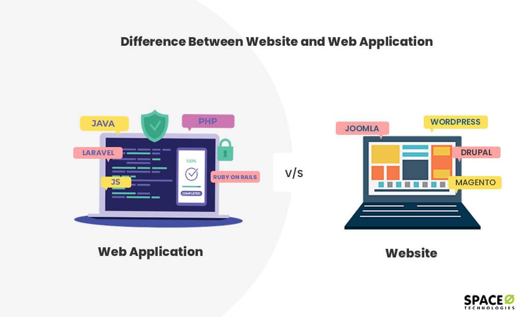 web app vs website