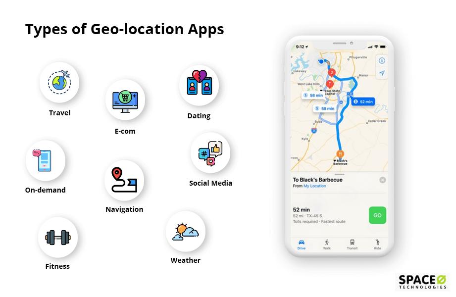 types of geo-location apps