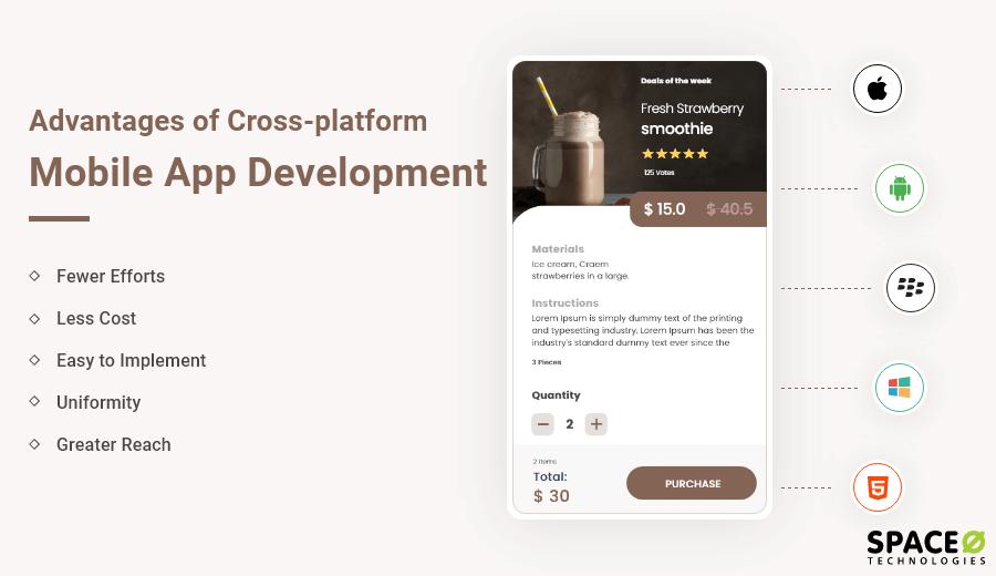 Benefits of Cross-platform Mobile App Development