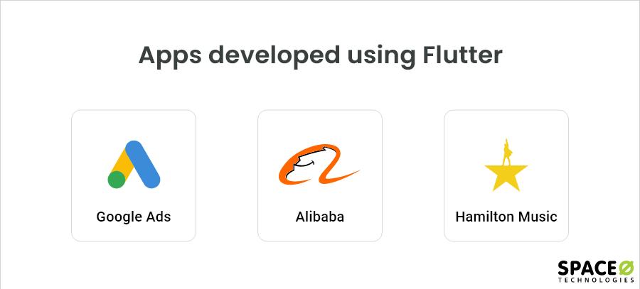 Apps developed using Flutter