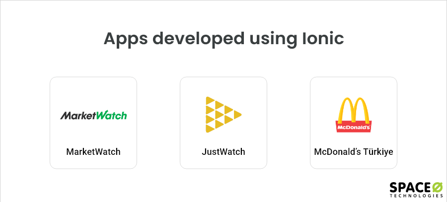 Apps developed using Ionic