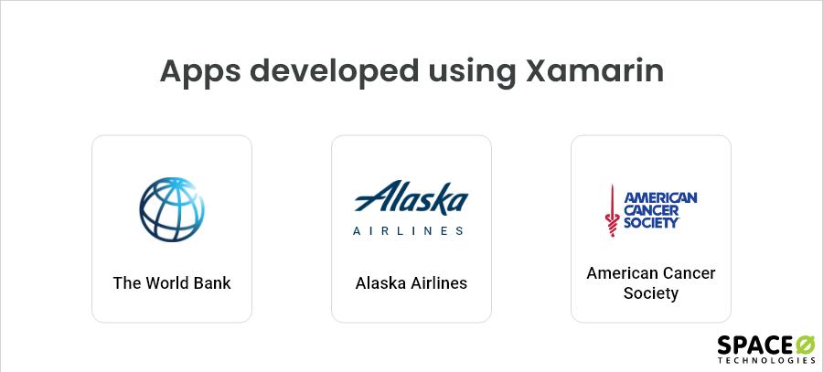 Apps developed using Xamarin