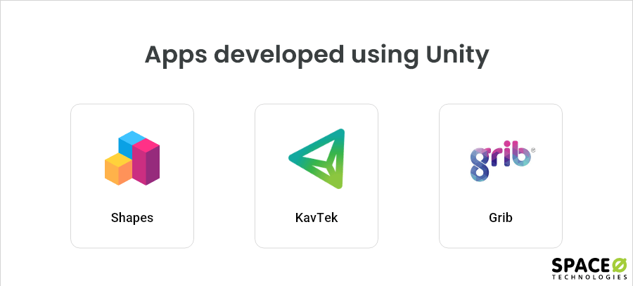 Apps developed using Unity