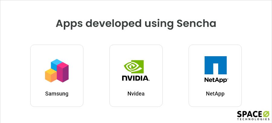 Apps developed using Sencha