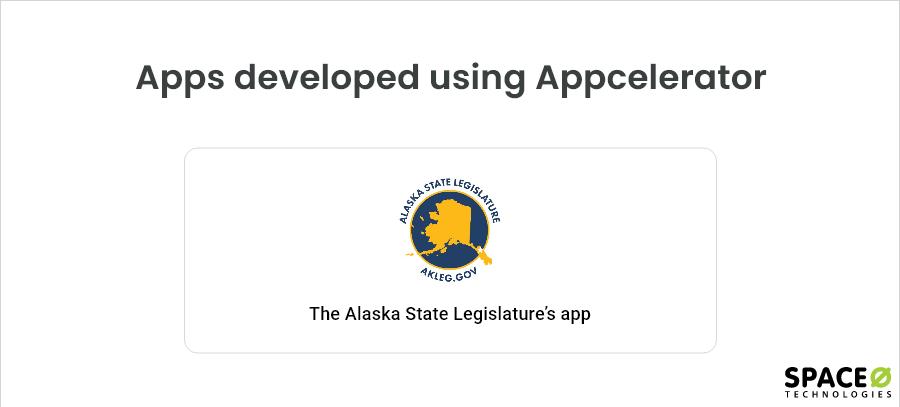 Apps developed using Appcelerator