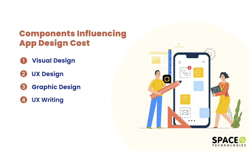 components impact app design cost