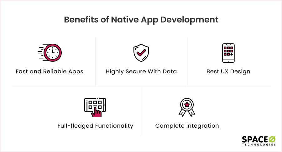 Benefits of Native App Development