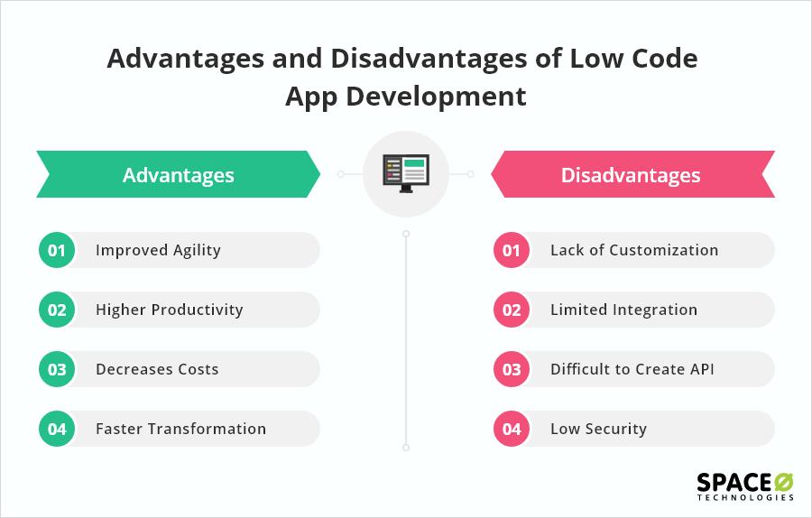 advantages and disadvantages of low code app development