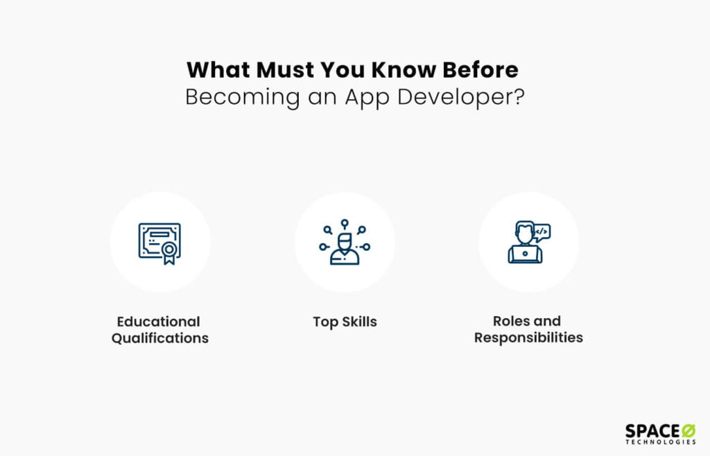 What Must You Know Before Becoming an App Developer