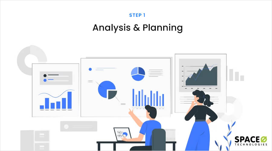 Analysis and Planning