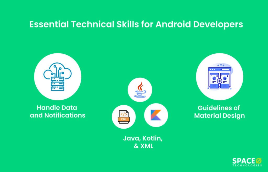 Essential Technical Skills for Android Developers