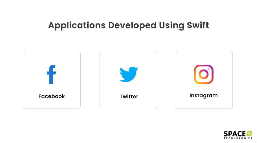 Applications Developed Using Swift